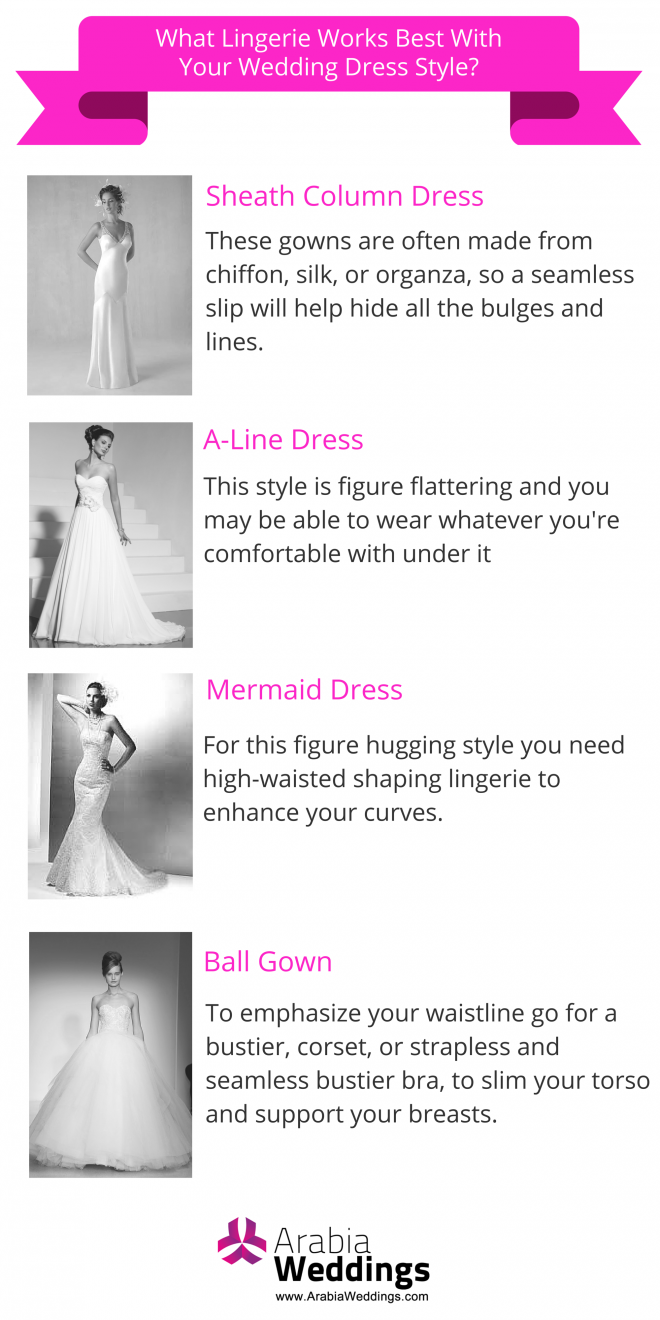 what_lingerie_works_best_with_your_wedding_dress_style