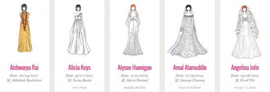 iconic_wedding_dresses