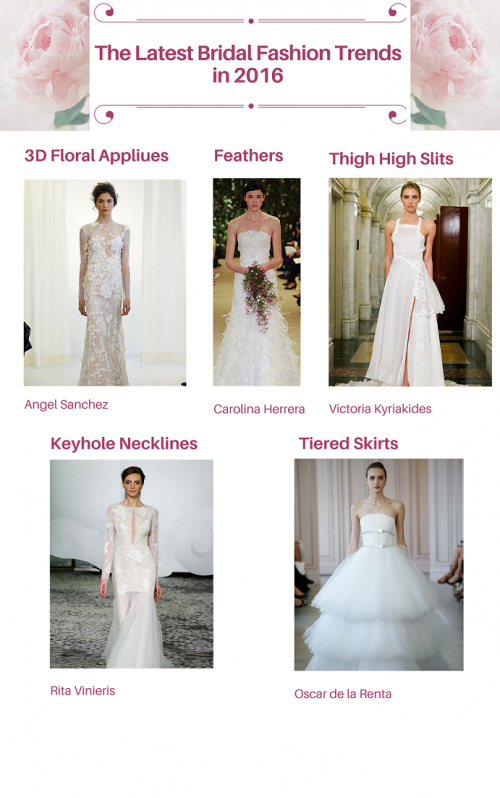 the_top_bridal_fashion_trends_to_expect