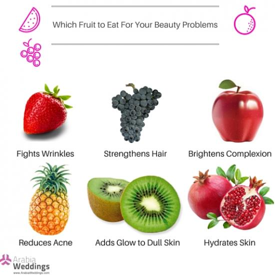 which_fruit_to_eat_for_your_beauty_problems