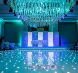 Sensation Events 3