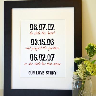 إعرضي قصة حبك بطريقة مبتكرة في يوم زفافك