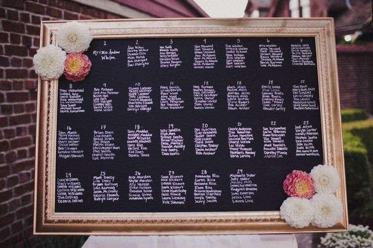 قائمة الضيوف