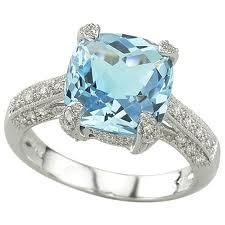 The November Stone: Blue Topaz