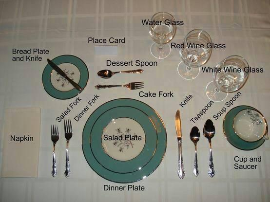 Your Wedding Table Setting Guide : table setting bread plate - pezcame.com