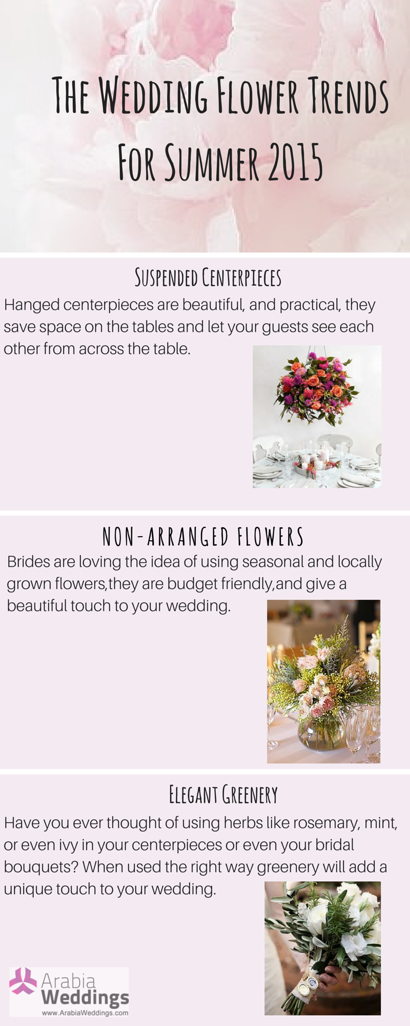 The Latest Flower Trends for Summer 2015 (Infograph) - Arabia Weddings